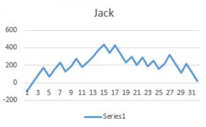 Tipler Jack对25.09.2017g的预测。 /星期一/