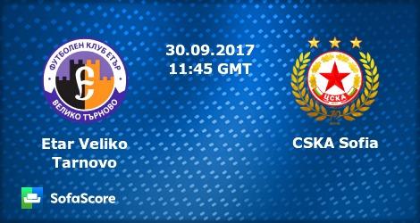Прогноза за Етър - ЦСКА, 29 септември 2017 г.