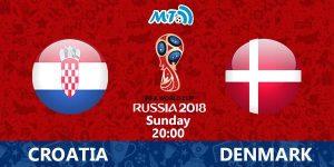 Радиус прогноза для Хорватии - Дания