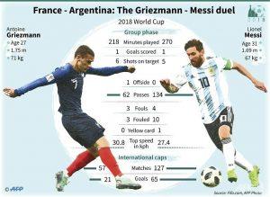 Франция в мач срещу Аржентина и историята